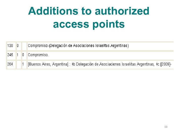 Additions to authorized access points 13