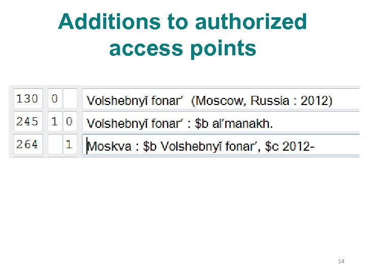 Additions to authorized access points 14