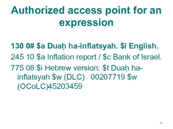Authorized access point for an expression 130 0# $a Duah ha-inflatsyah. $l English. 245
