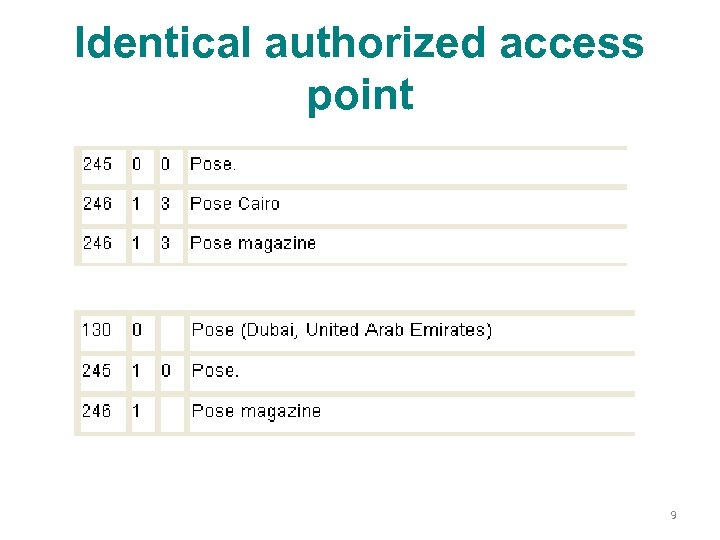 Identical authorized access point 9