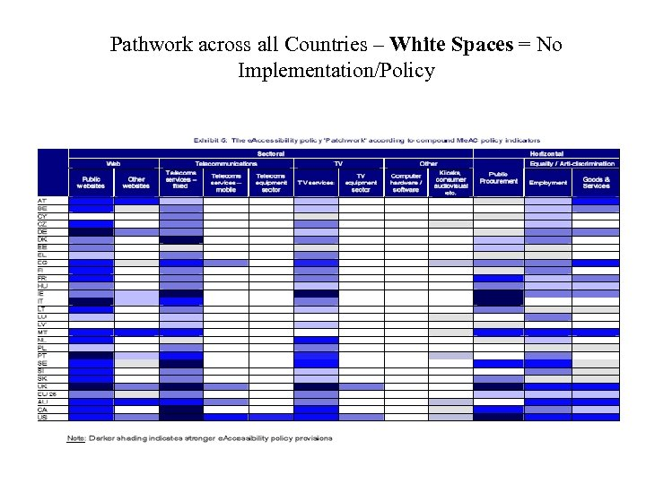 Pathwork across all Countries – White Spaces = No Implementation/Policy