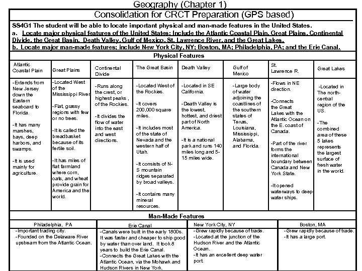 Geography (Chapter 1) Consolidation for CRCT Preparation (GPS based) SS 4 G 1 The
