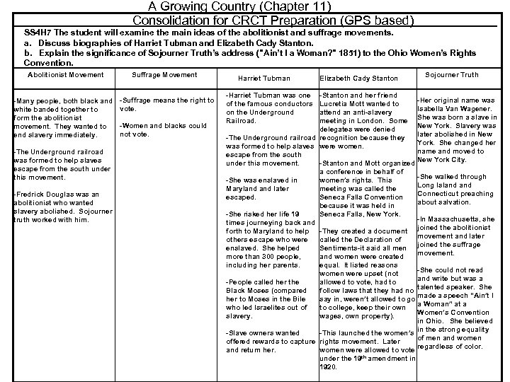A Growing Country (Chapter 11) Consolidation for CRCT Preparation (GPS based) SS 4 H