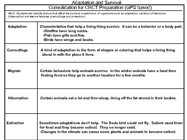 Adaptation and Survival Consolidation for CRCT Preparation (GPS based) S 4 L 2. Students