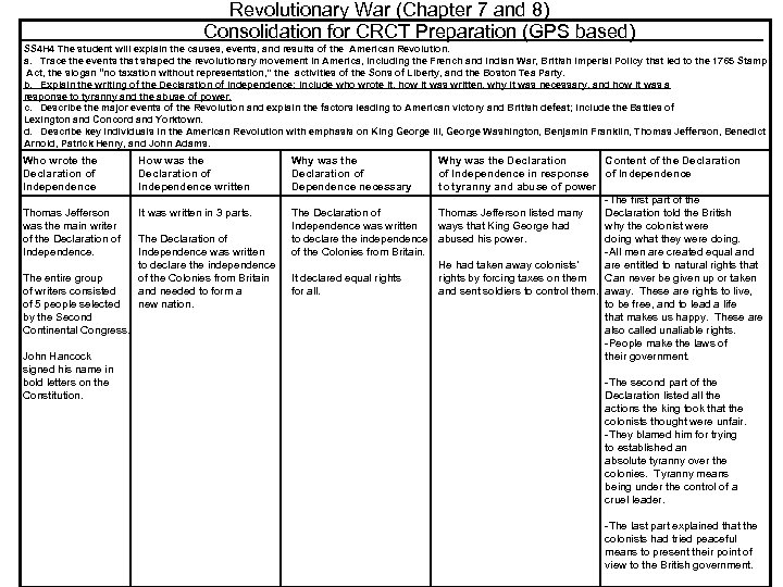 Revolutionary War (Chapter 7 and 8) Consolidation for CRCT Preparation (GPS based) SS 4