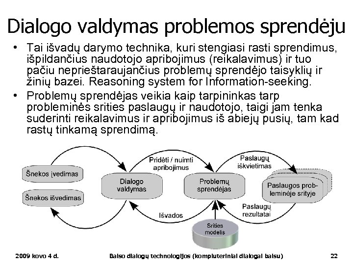Dialogo valdymas problemos sprendėju • Tai išvadų darymo technika, kuri stengiasi rasti sprendimus, išpildančius