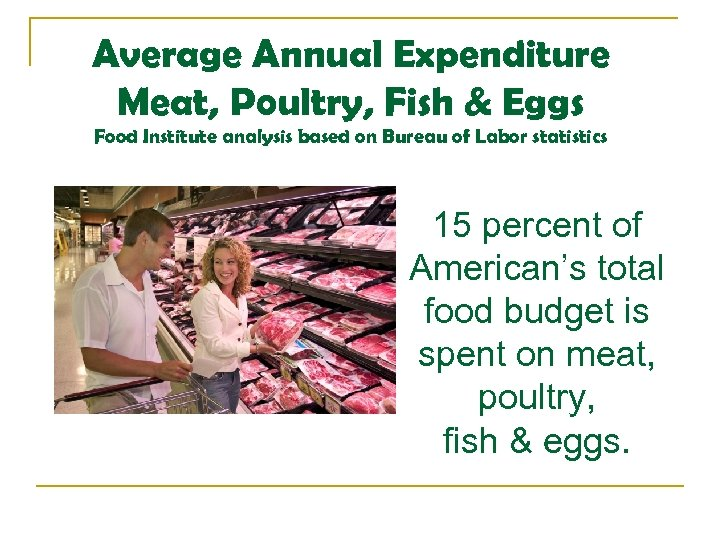 Average Annual Expenditure Meat, Poultry, Fish & Eggs Food Institute analysis based on Bureau