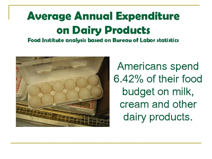 Average Annual Expenditure on Dairy Products Food Institute analysis based on Bureau of Labor