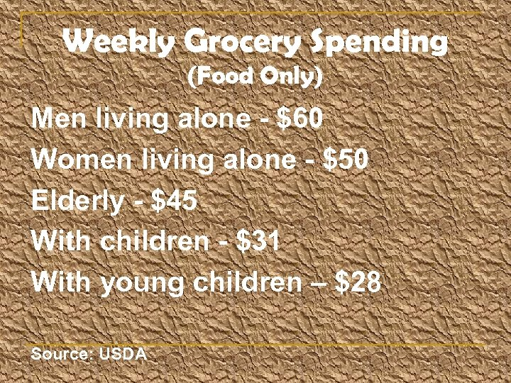 Weekly Grocery Spending (Food Only) Men living alone - $60 Women living alone -