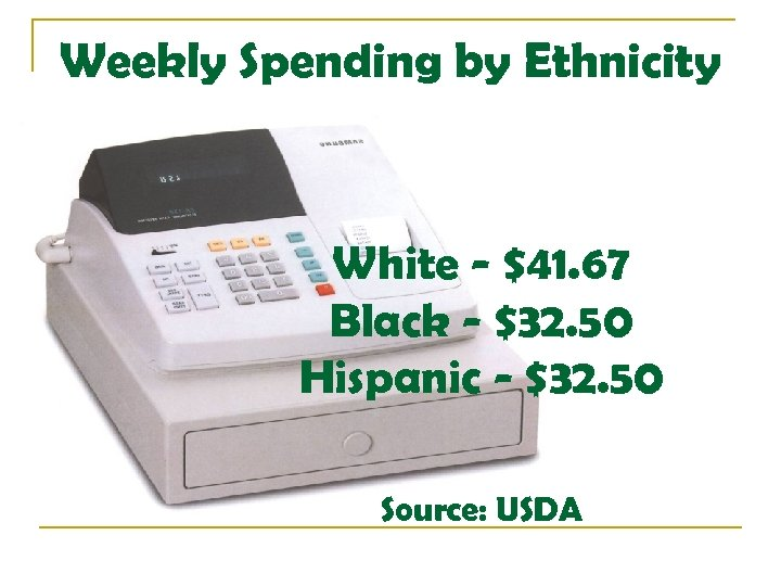 Weekly Spending by Ethnicity White - $41. 67 Black - $32. 50 Hispanic -