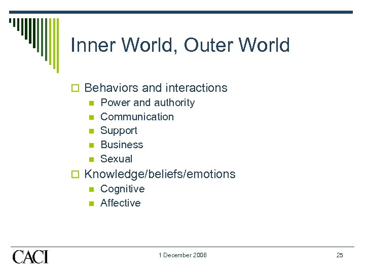 Inner World, Outer World o Behaviors and interactions n Power and authority n Communication