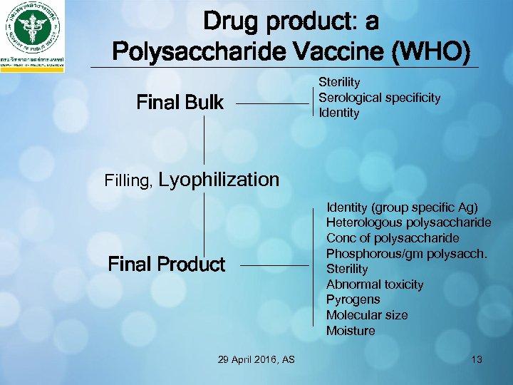 Drug product: a Polysaccharide Vaccine (WHO) Final Bulk Sterility Serological specificity Identity Filling, Lyophilization