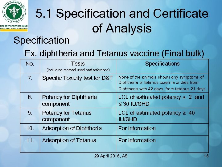 5. 1 Specification and Certificate of Analysis Specification Ex. diphtheria and Tetanus vaccine (Final