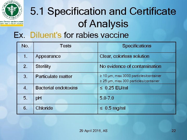 5. 1 Specification and Certificate of Analysis Ex. Diluent's for rabies vaccine No. Tests
