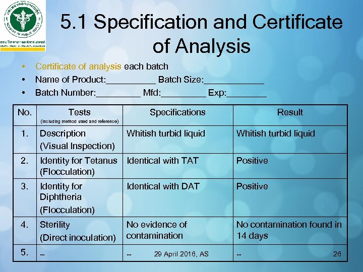 5. 1 Specification and Certificate of Analysis • • • Certificate of analysis each