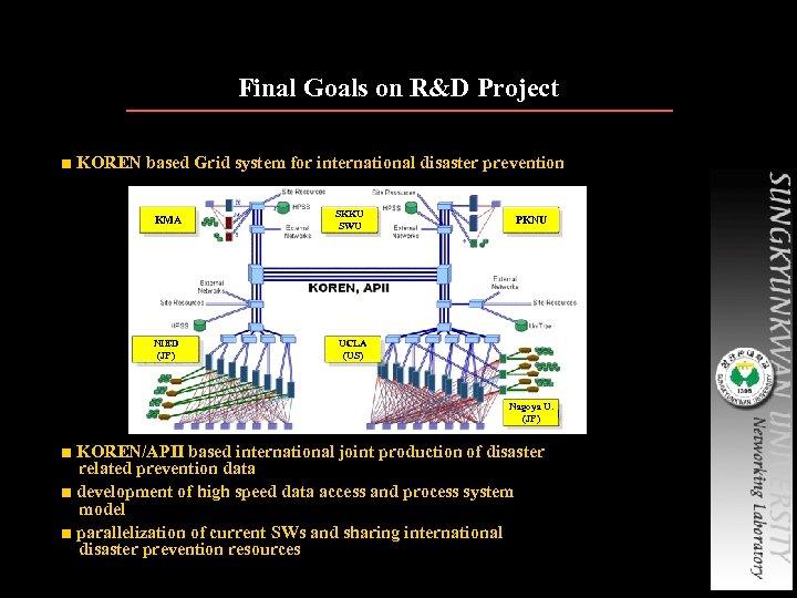 Final Goals on R&D Project ■ KOREN based Grid system for international disaster prevention