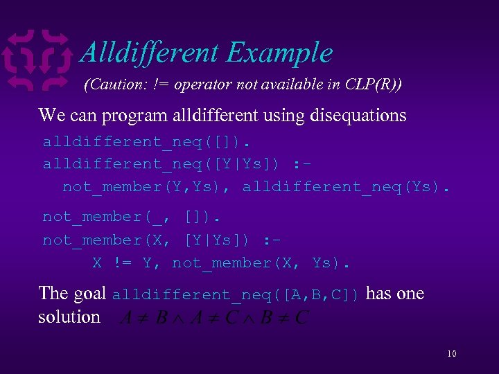 Alldifferent Example (Caution: != operator not available in CLP(R)) We can program alldifferent using