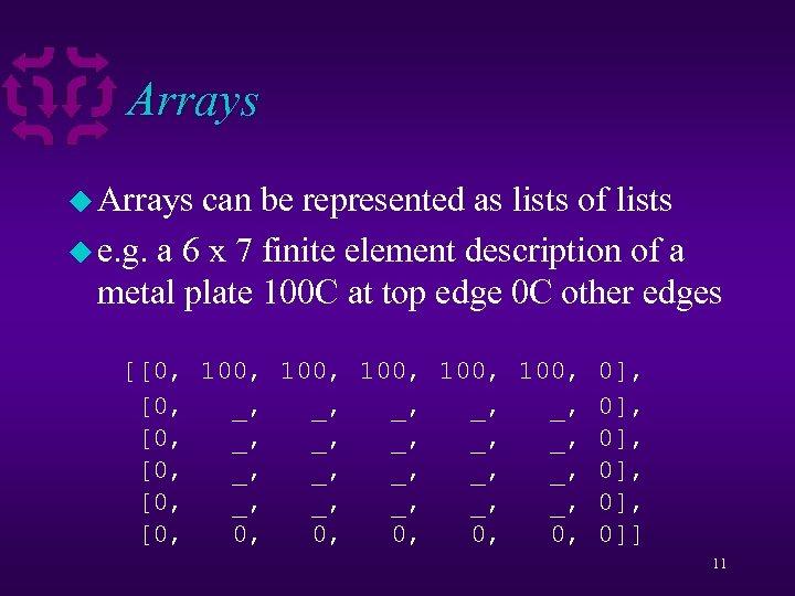Arrays u Arrays can be represented as lists of lists u e. g. a