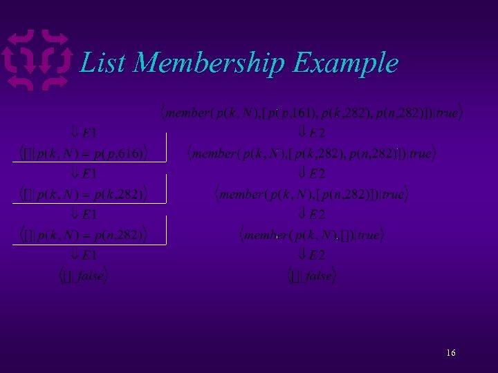 List Membership Example 16