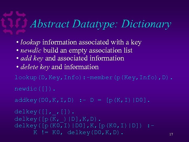 Abstract Datatype: Dictionary • lookup information associated with a key • newdic build an