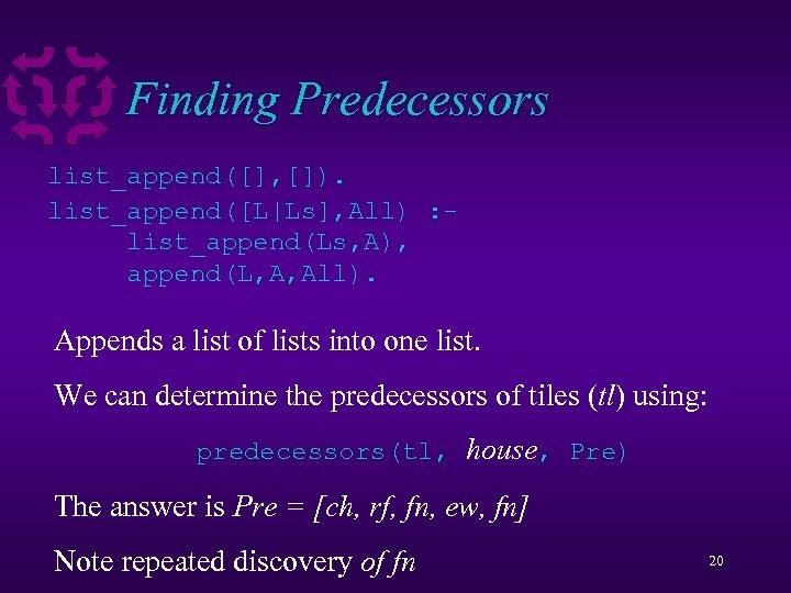 Finding Predecessors list_append([], []). list_append([L|Ls], All) : list_append(Ls, A), append(L, A, All). Appends a
