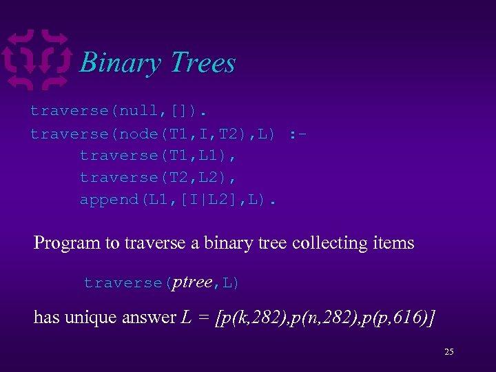 Binary Trees traverse(null, []). traverse(node(T 1, I, T 2), L) : traverse(T 1, L