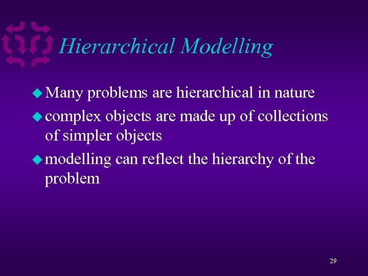 Hierarchical Modelling u Many problems are hierarchical in nature u complex objects are made