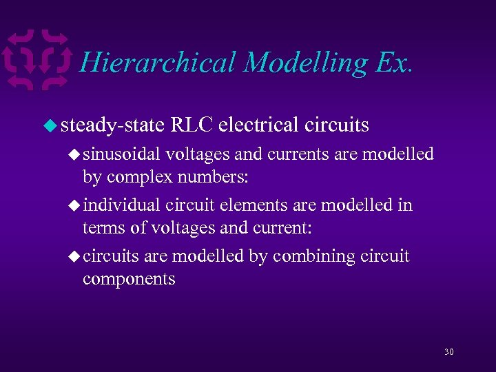 Hierarchical Modelling Ex. u steady-state RLC electrical circuits u sinusoidal voltages and currents are