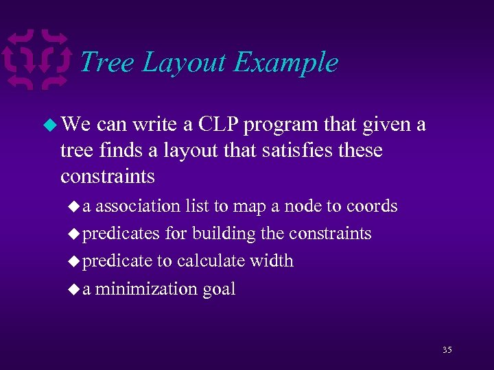 Tree Layout Example u We can write a CLP program that given a tree