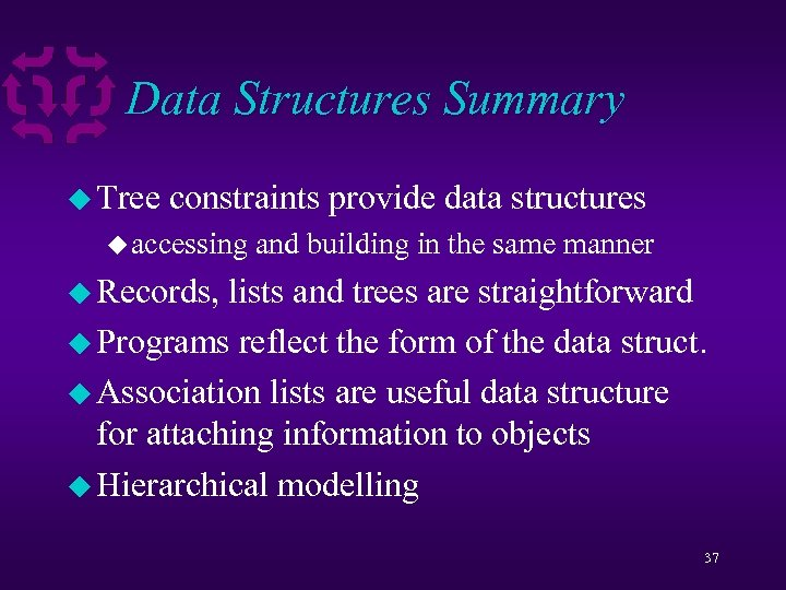 Data Structures Summary u Tree constraints provide data structures u accessing and building in
