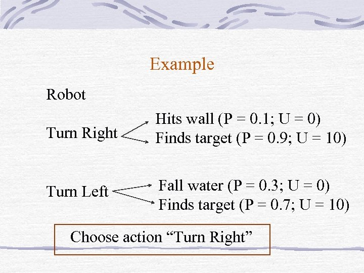 Example Robot Turn Right Hits wall (P = 0. 1; U = 0) Finds