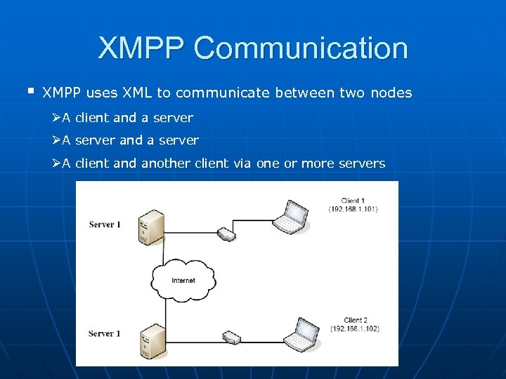 XMPP Communication § XMPP uses XML to communicate between two nodes ØA client and
