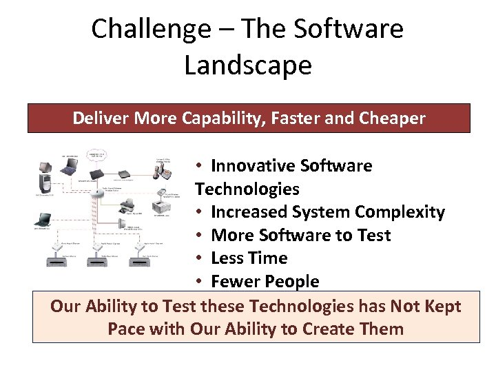 Challenge – The Software Landscape Deliver More Capability, Faster and Cheaper • Innovative Software