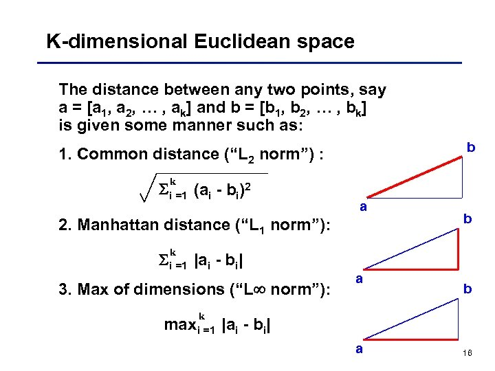 K-dimensional Euclidean space The distance between any two points, say a = [a 1,