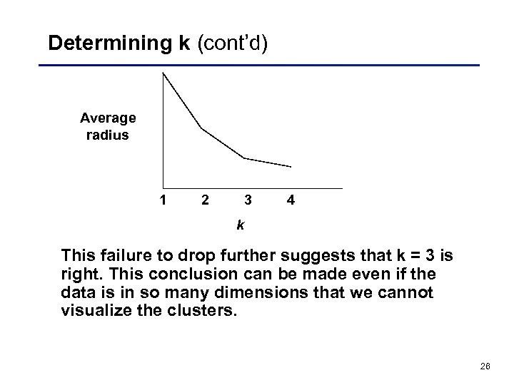 Determining k (cont'd) Average radius 1 2 3 4 k This failure to drop