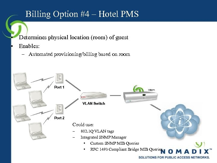 Billing Option #4 – Hotel PMS • Determines physical location (room) of guest •