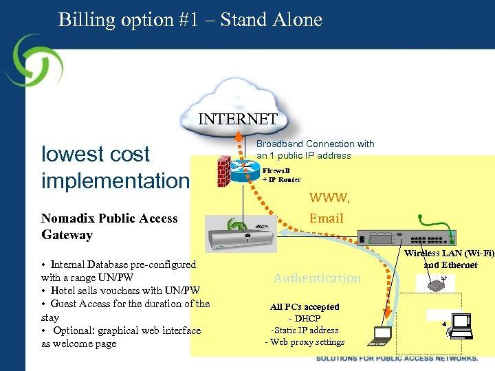 Billing option #1 – Stand Alone INTERNET lowest cost implementation Nomadix Public Access Gateway