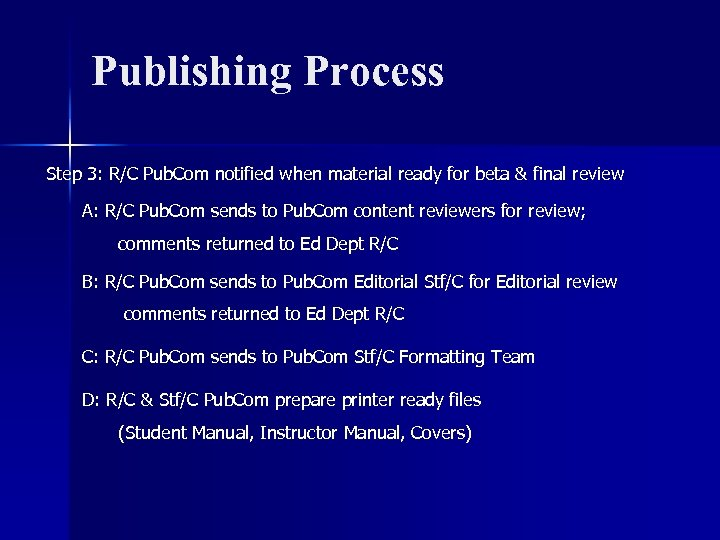 Publishing Process Step 3: R/C Pub. Com notified when material ready for beta &