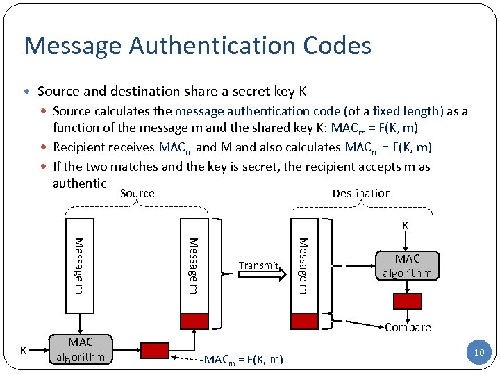 Message Authentication Codes Source and destination share a secret key K Source calculates the