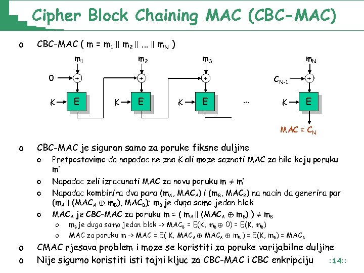 Cipher Block Chaining MAC (CBC-MAC) o CBC-MAC ( m = m 1 m 2