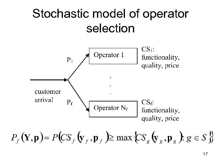 Stochastic model of operator selection 17