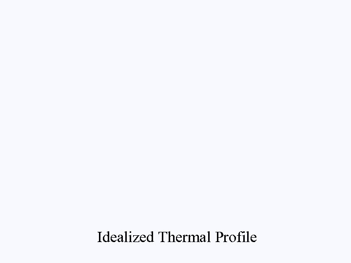 Idealized Thermal Profile