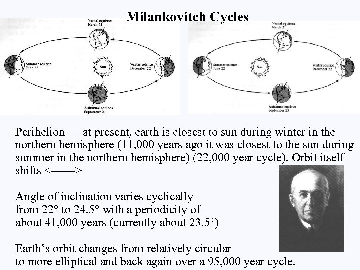 Milankovitch Cycles Perihelion — at present, earth is closest to sun during winter in