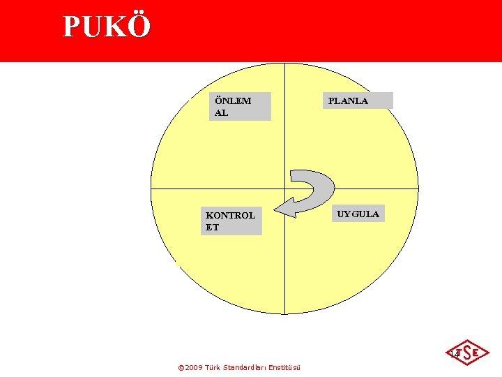 PUKÖ ÖNLEM AL KONTROL ET PLANLA UYGULA 14 © 2009 Türk Standardları Enstitüsü