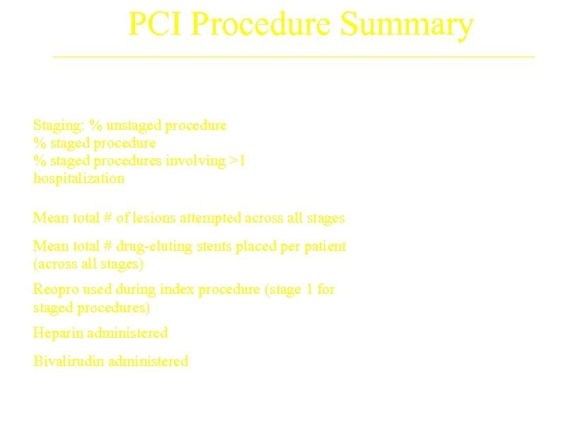 PCI Procedure Summary PCI/DES Staging: % unstaged procedure % staged procedures involving >1 hospitalization