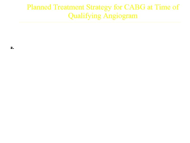 Planned Treatment Strategy for CABG at Time of Qualifying Angiogram Planned Strategy Qualifying Angiogram