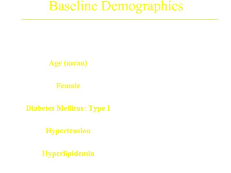 Baseline Demographics Treatment Arm A B (N=593) (N=592) Age (mean) 63. 4 63. 0