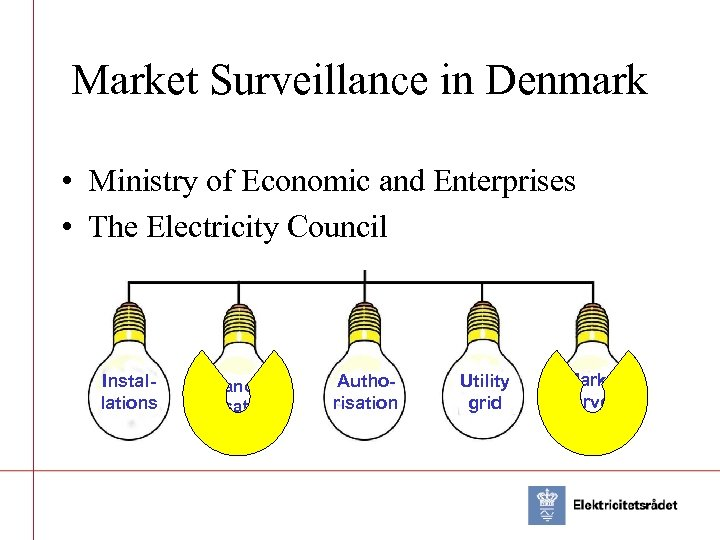 Market Surveillance in Denmark • Ministry of Economic and Enterprises • The Electricity Council