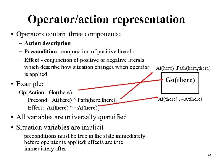 Operator/action representation • Operators contain three components: – Action description – Precondition - conjunction
