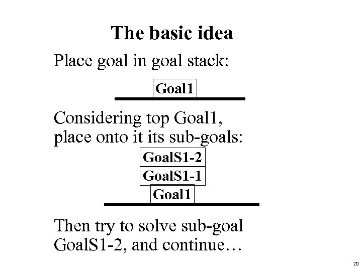 The basic idea Place goal in goal stack: Goal 1 Considering top Goal 1,